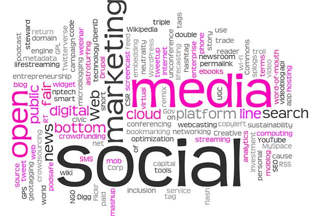 Działający komunikacja marketingowa i promocja w Internecie.